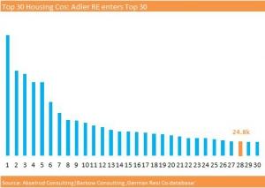 Top30_Entrant_2014_06_30