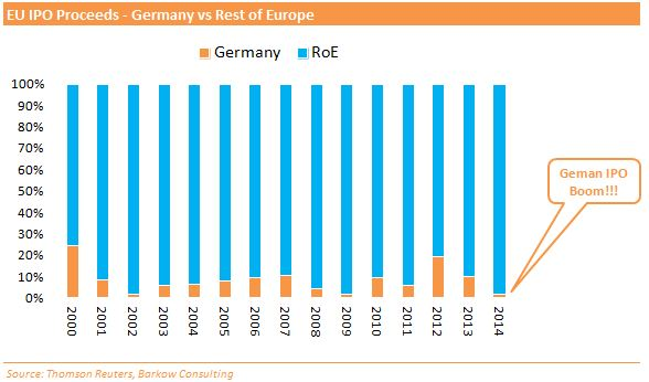 German_IPO_Boom