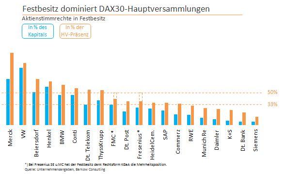 Deutschland AG 2_0