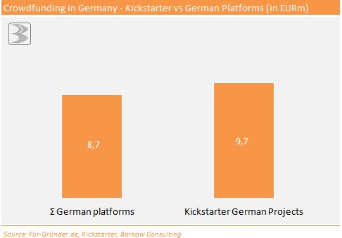 Kickstarter_vs_Germany