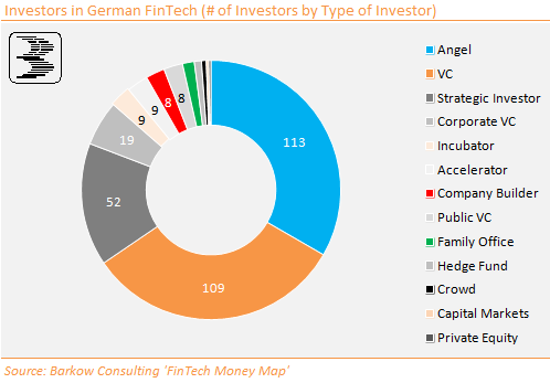 Money_Map_Investors