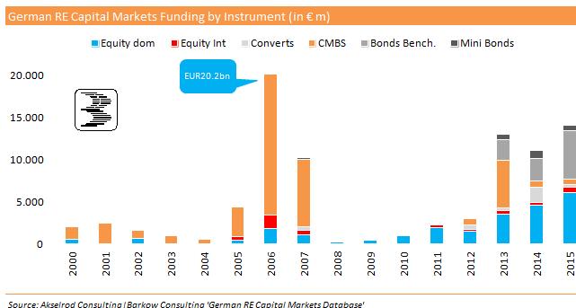 Chart_9_RE_Funding
