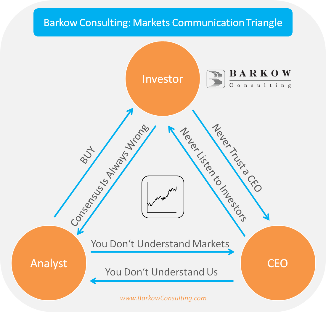 BC_Markets_Com_Triangle
