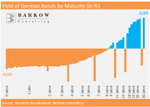 Rates_Eat_Germany_II