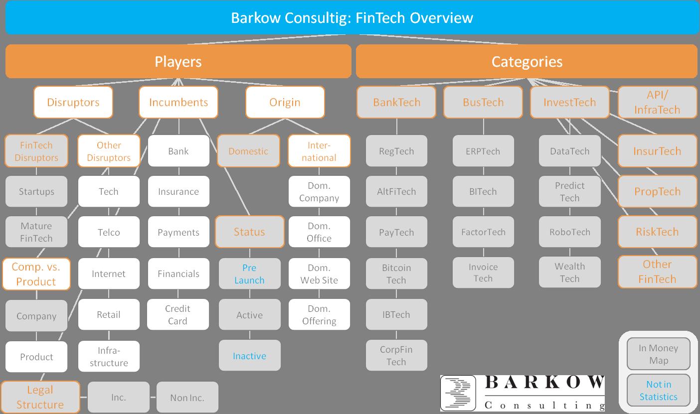 BC_FinTech_Overview